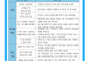 송산노인종합복지관 이용자 간담회 실시